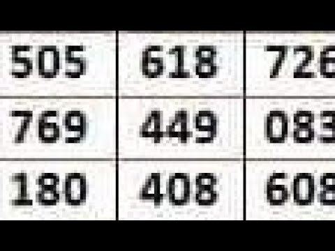 Kerala Lottery Guessing Today 28.09.20