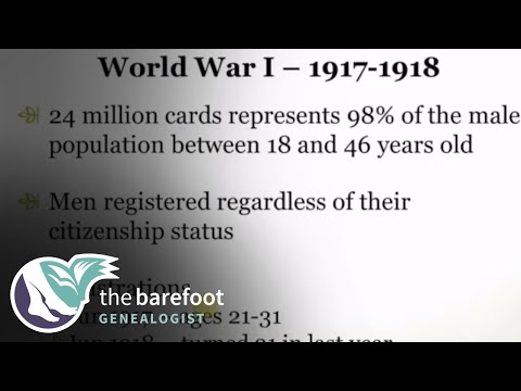World War I and World War II Draft Registration Cards