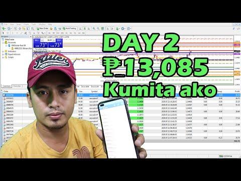Day 2: Kumita ako ng $261 sa pag Trade sa Forex (Testing Scalping Strategy Series) from YouTube · Duration:  3 minutes 17 seconds