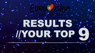 Eurovision 2018: YOUR top 9 (out of 141 tops)