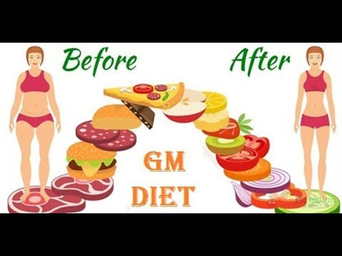 Gm Diet Plan -  The 7 Day Fast Weight Loss General Motors Diet Plan