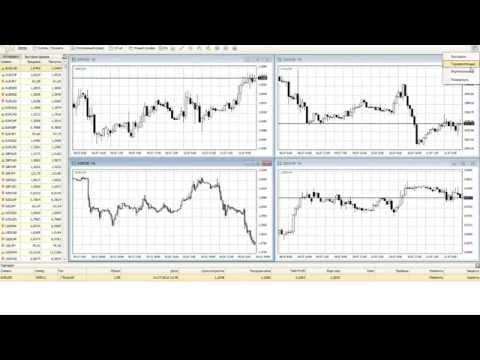Купить акции и ценные бумаги на фондовой бирже