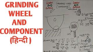 GRINDING WHEEL(हिन्दी )!LEARN AND GROW