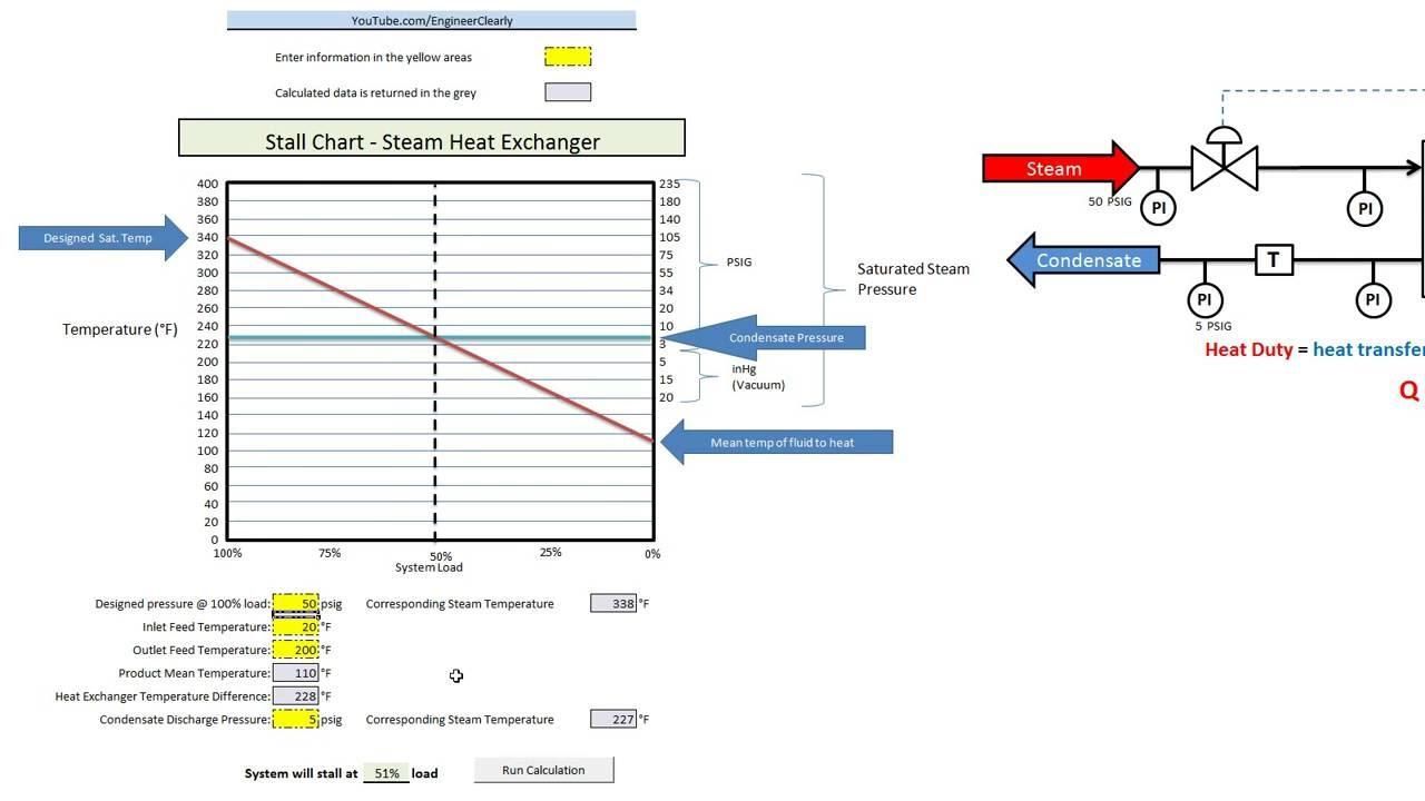 heat exchanger part diagram [ 1280 x 720 Pixel ]