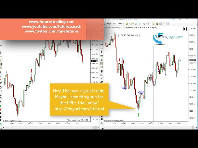 101718 -- Daily Market Review ES CL GC NQ - Live Futures Trading Call Room