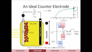 Measuring Photoelectrochemical Performance of QDSCs