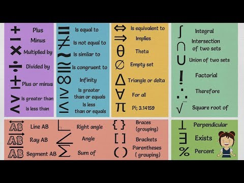 Maths for Kids – Mathematics Symbols for Kids | List of Mathematical Symbols