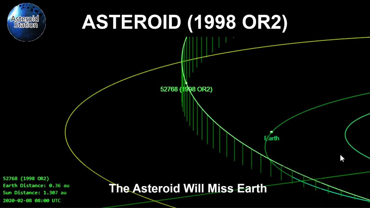 Potentially Hazardous Asteroid (1998 OR2) Is A Giant of Giants ...