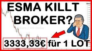 😡EMSA Beschränkung killt CFD Broker? 💣Jetzt Alternativen suchen für Forex, CFD, Future Trading