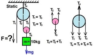 Physics - Mechanics: Appli¢ations of Newton's Second Law (16 of 20) pulley combination