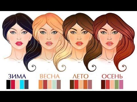 Как определить свой цветотип внешности тест онлайн бесплатно