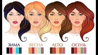 Как определить свой цветотип внешности? Тест! 😀