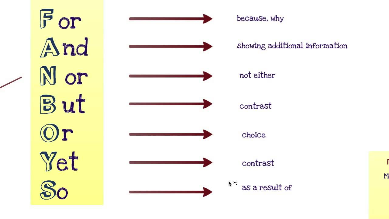 compound sentences with coordinating