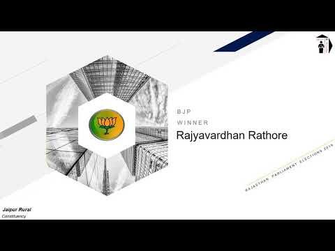 Jaipur Rural Parliament Constituency
