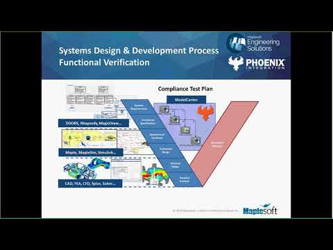 Functional Verification of Complex Engineering Designs using System-Level Modeling
