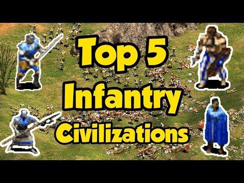 Top 5 Infantry Civilizations