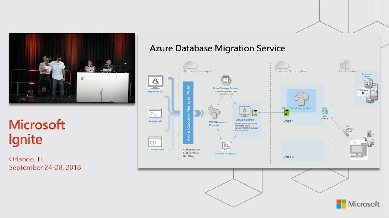 Migrating to Azure: Moving from on-premises SQL Server and Oracle databases  to Azure - BRK3164