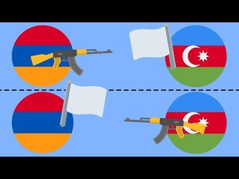 Карабахская война : АРМЯНСКИЙ и АЗЕРБАЙДЖАНСКИЙ взгляды