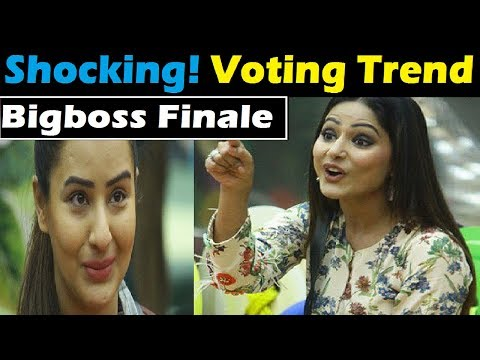 Today's Voting Trend: Hina Again Leading|| Hina-Shilpa Close Competition|| BigBoss 11