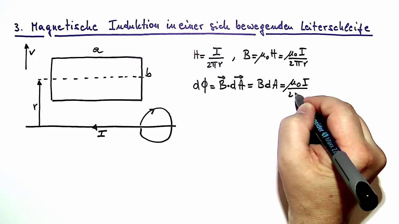 Magnetische Induktion (in sich bewegender Leiterschleife ...