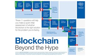 Blockchain for social impact | Lesly Goh