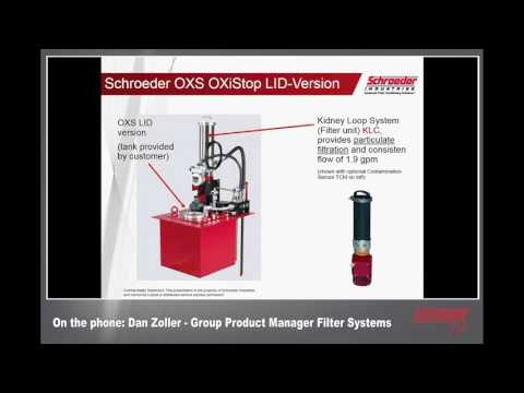 Hydraulic Tank Conditioning System | OXiStop (OXS)