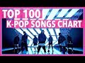 [TOP 100] K-POP SONGS CHART • MAY 2017 (WEEK 4)