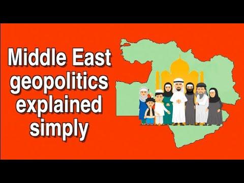 Middle East geopolitics