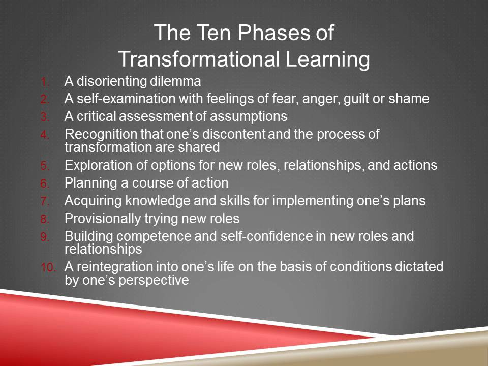 Transformational Learning Theory