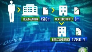 видео Медицинские справки в Москве
