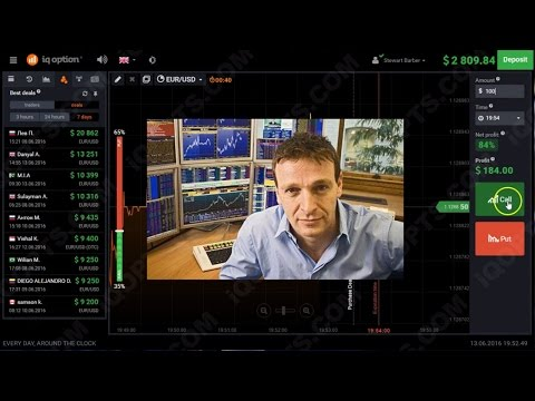 7 Binary Options – Tudor Trade