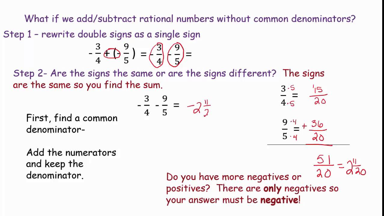 Adding Subtracting Signed Fractions Mixed Numbers 2015