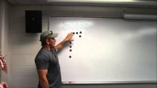 Small Unit Tactics Part 4 - Reactions to Contact/Counter Ambush