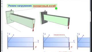 Сопромат - Тайные Знания 2. Учимся видеть нормальные и касательные напряжения. Strength of materials