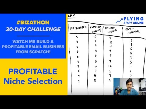 How To Choose A Profitable Niche For Email Marketing As An Affiliate - (Day 1/30) #Bizathon