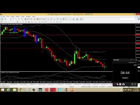 Forex dream to reality watch online