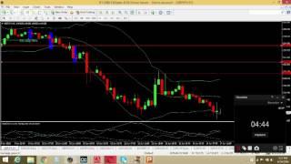 Secret trick to earn money from Forex Market