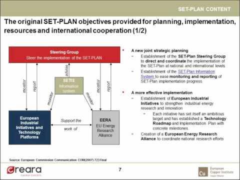The European Strategic Energy Technology Plan (SET-Plan)