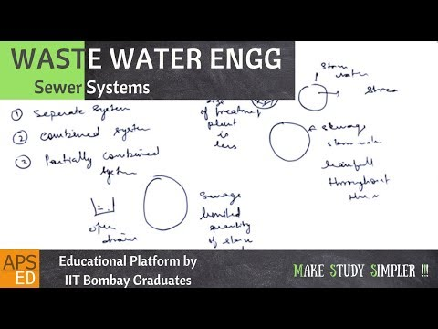 Types of Sewer and Sewer Systems   Waste Water Engineering