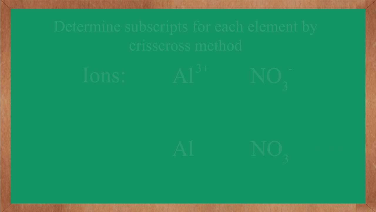 Writing Ionic Compound Formulas Aluminum Nitrate Youtube