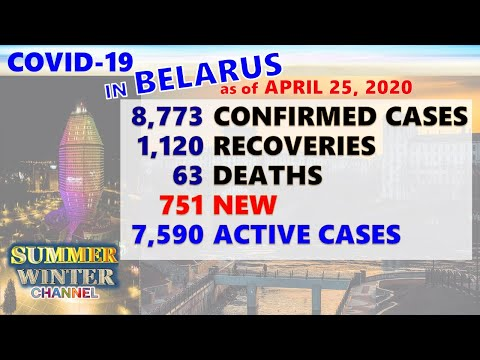 CoViD19 | Belarus Occupies 27th Place with 7,590 Active Cases | April 25, 2020 Update