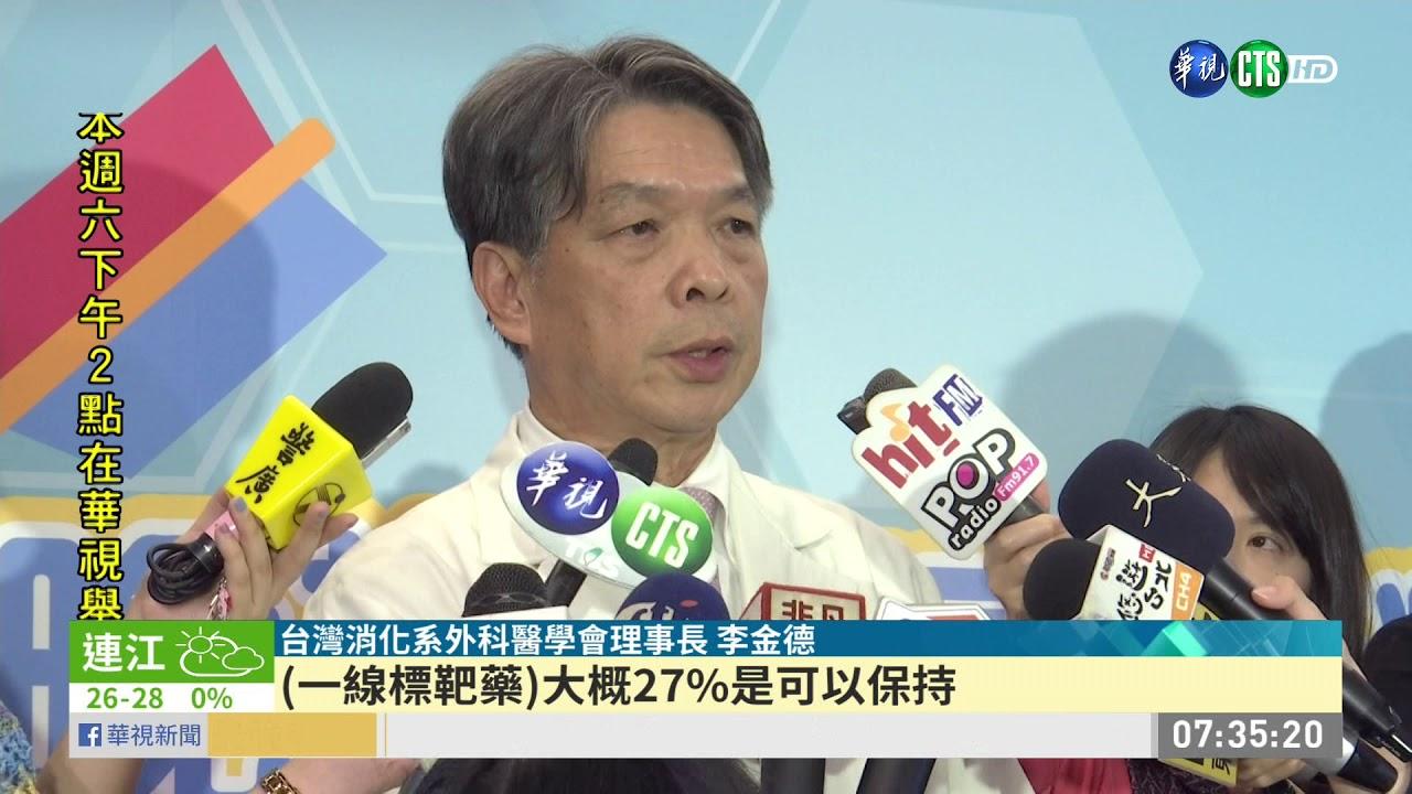 肝癌患者福音! 二線標靶藥物納健保 | 華視新聞20190605 - YouTube