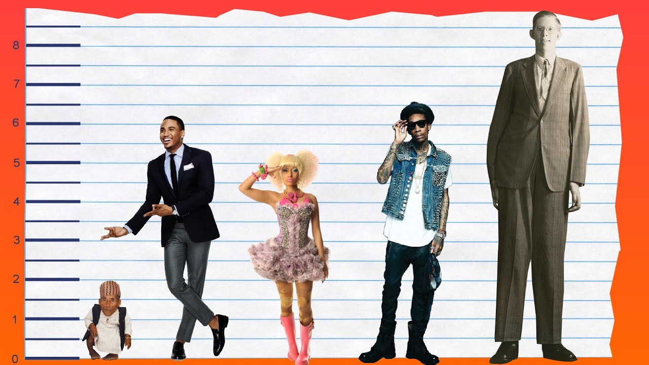 How Tall Is Trey Songz? - Height Comparison! - YouTubeHow Tall Is Trey Songz
