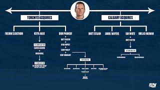 How The 2010 Phaneuf Deal Came To Be & Where It's Gone From There w/ Brian Burke   NHL Trade Trees