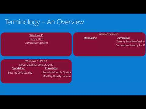 ConfigMgr Current Branch - Software Update Delivery