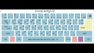How to change keyboard and language settings in windows 7