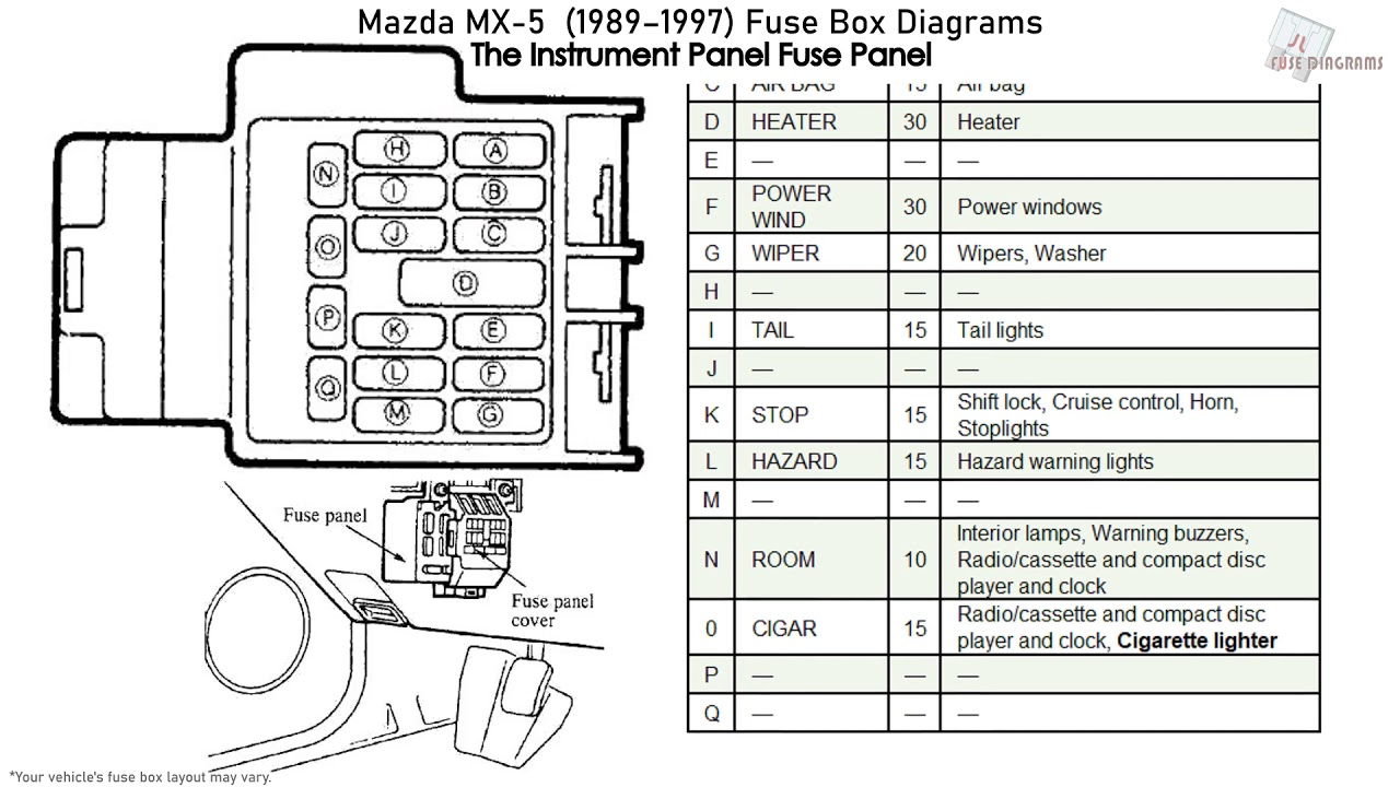 Mazda MX-5 (1989-1997) Fuse Box Diagrams - YouTubeYouTube