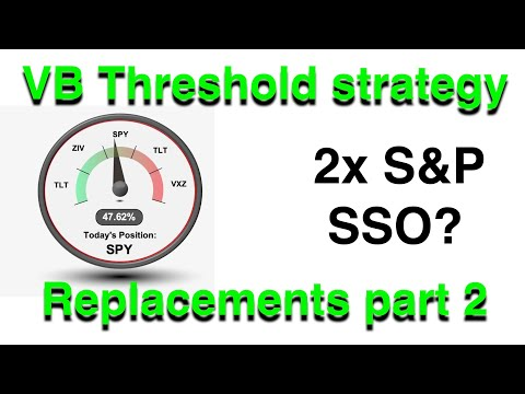 Video #86)  VB Threshold strategy replacements part 2  -  40 - 60% SPY section