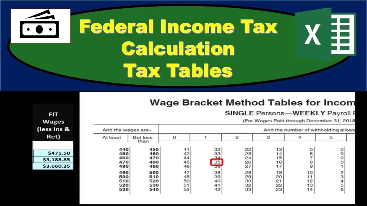 supérieur Federal Income Tax FIT - Payroll Tax Calculation
