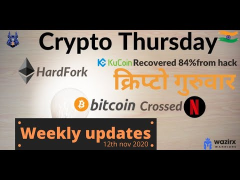 Crypto Thursday (क्रिप्टो गुरुवार)| Bitcoin Crossed Netflix, Paypal Marketcap| Top News Of Last Week